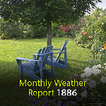 Monthly Weather Report 1886